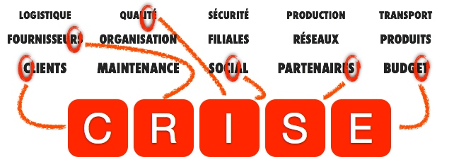Communication de crise, Formation Média Training à Nantes, Rennes, Poitiers
