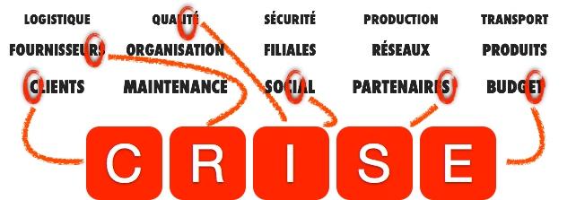 Communication de crise, Formation Média Training à Nantes, Rennes, Poitiers